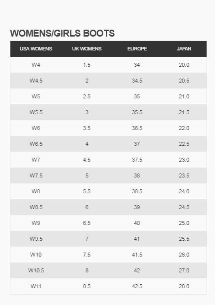 Таблица размеров женских сноубордических ботинок ThirtyTwo 32