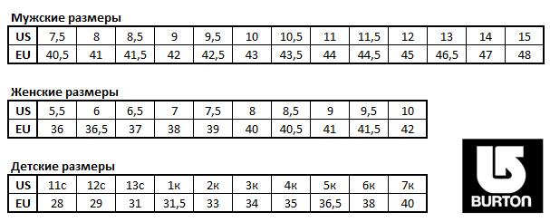 Таблица размеров сноубордических ботинок Burton
