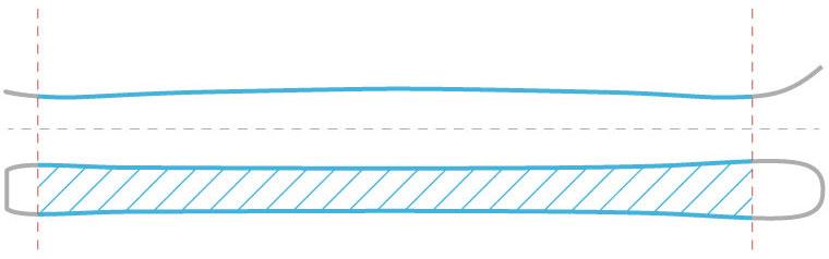 Длина горных лыж