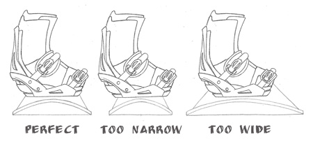 Wide сноуборд схема