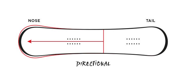 Directional сноуборд