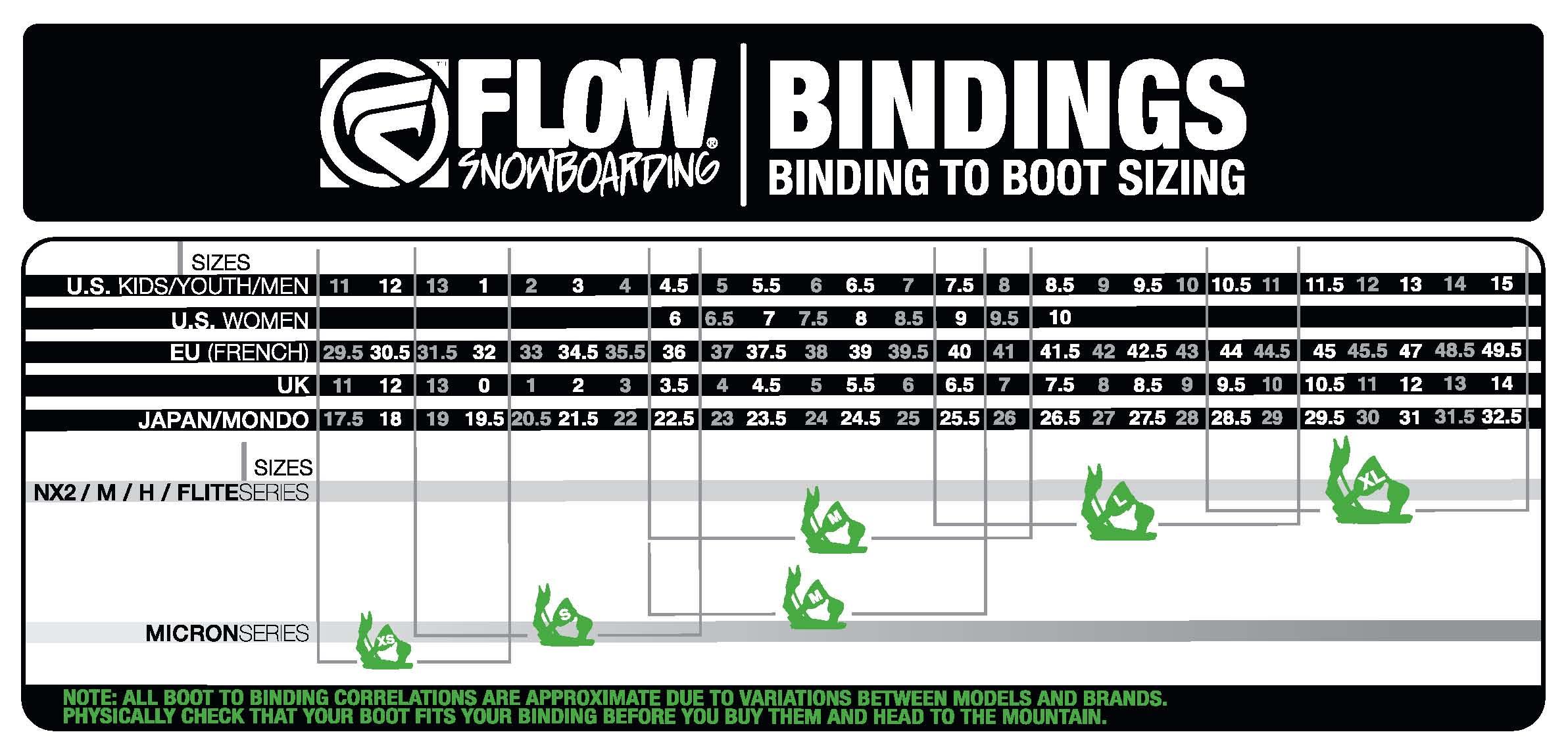 Таблица соответствия размеров сноубордических ботинок Flow