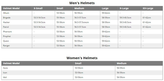 Таблица соответствия размеров шлемов Salomon