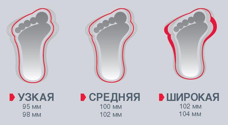 Ширина колодки горнолыжных ботинок