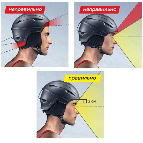 Как шлем должен правильно сидеть на голове